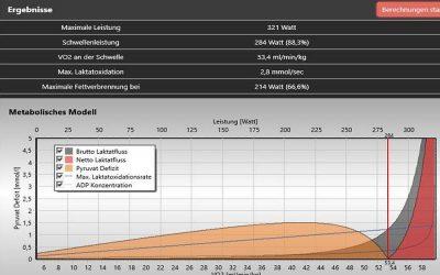 Simulationsmodelle – Energiestoffwechsel